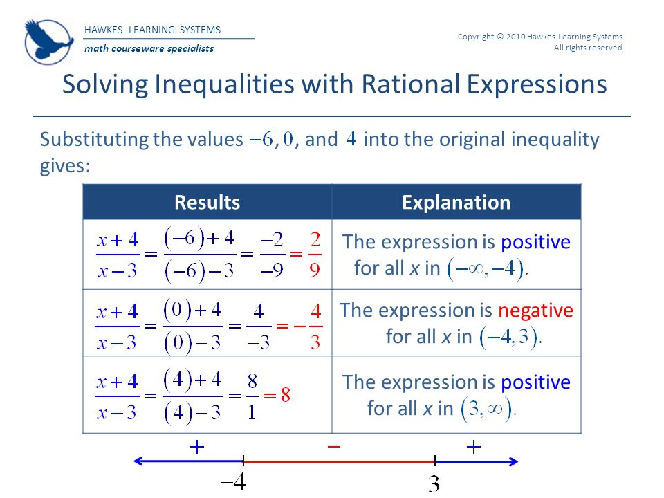 HAWKES LEARNING SYSTEMS math courseware specialists Copyright © 2010 Hawkes Learning Systems. All rights reserved. Solving Inequalities with Rational