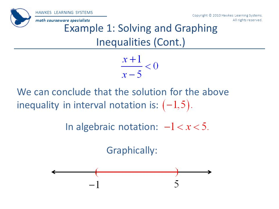 HAWKES LEARNING SYSTEMS math courseware specialists Copyright © 2010 Hawkes Learning Systems. All rights reserved. Example 1: Solving and Graphing Ine