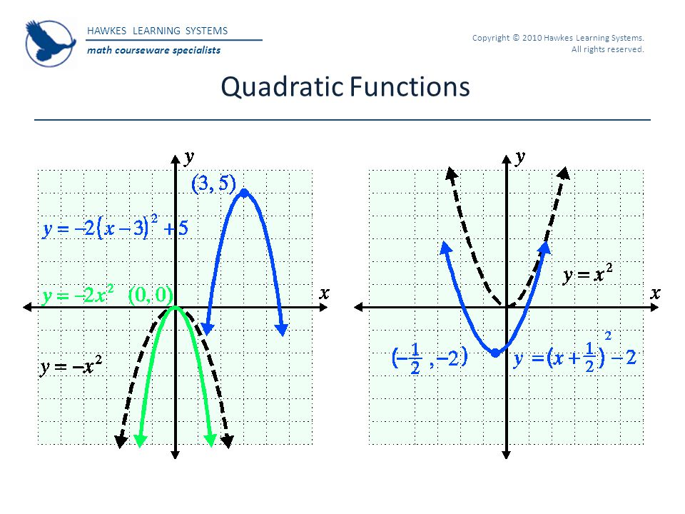 HAWKES LEARNING SYSTEMS math courseware specialists Copyright © 2010 Hawkes Learning Systems. All rights reserved. Quadratic Functions