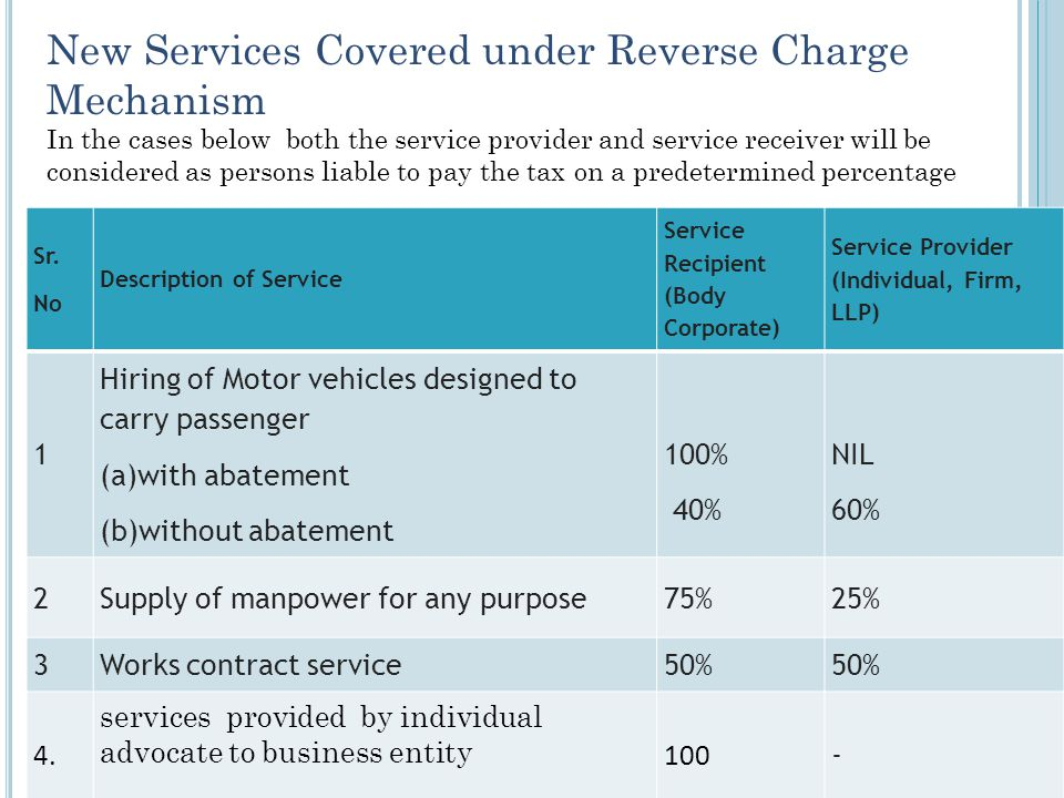 Sr. No Description of Service Service Recipient (Body Corporate) Service Provider (Individual, Firm, LLP) 1 Hiring of Motor vehicles designed to carry