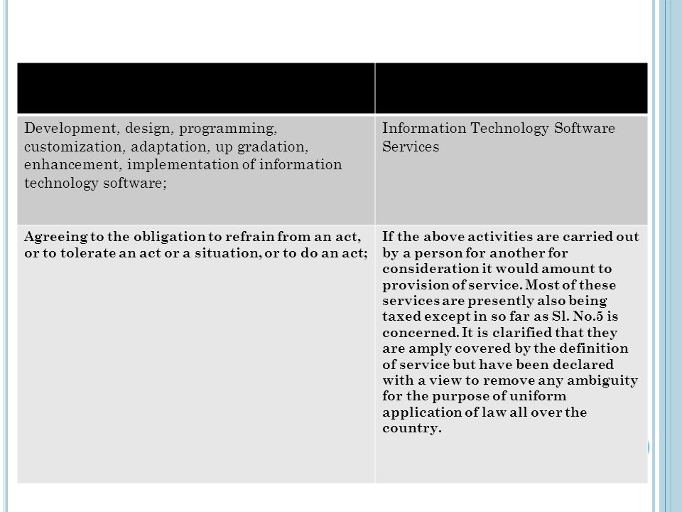 Development, design, programming, customization, adaptation, up gradation, enhancement, implementation of information technology software; Information