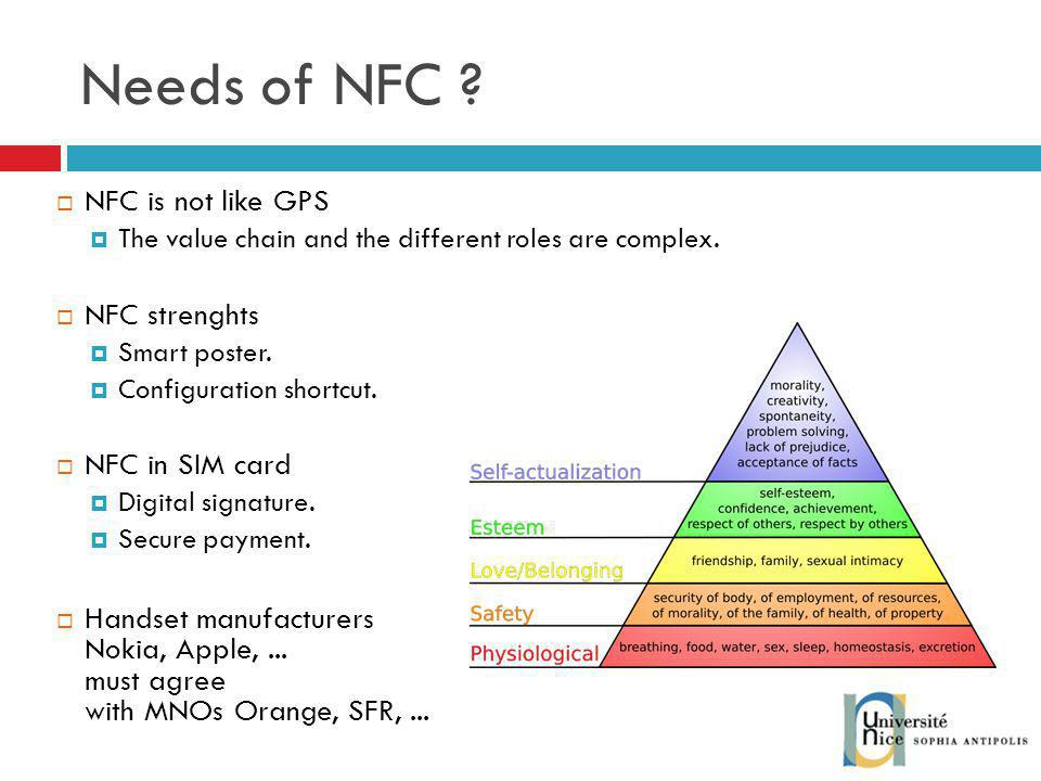 Needs of NFC .NFC is not like GPS The value chain and the different roles are complex.