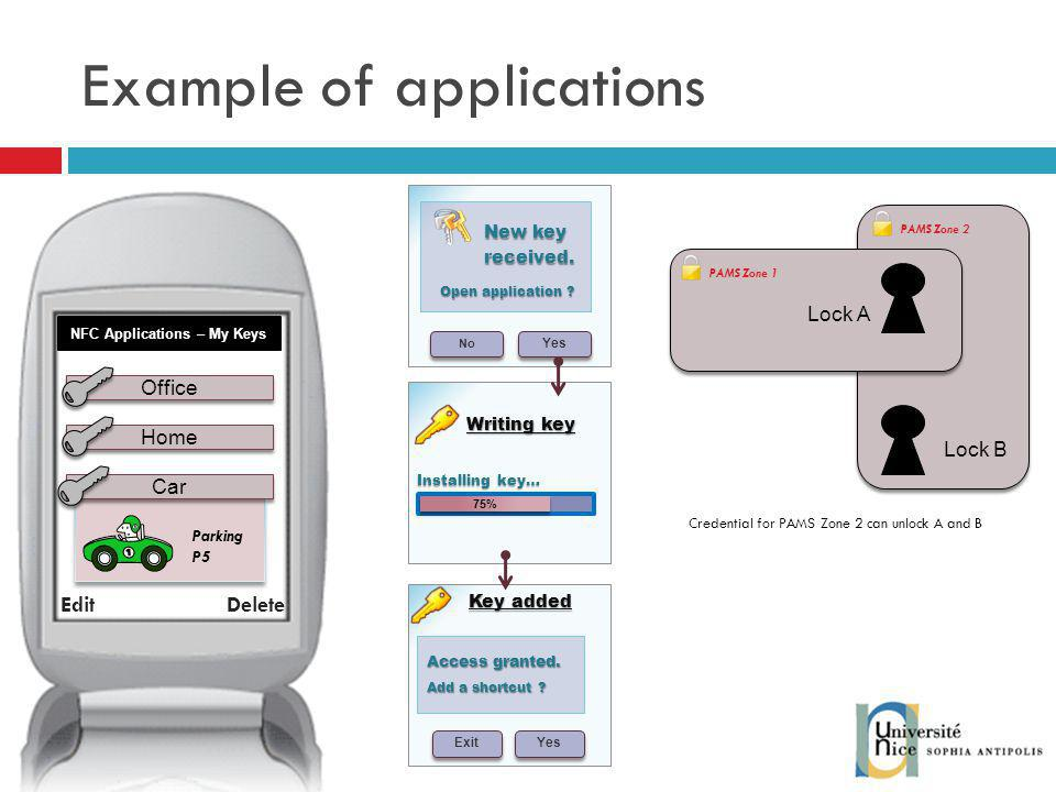 Example of applications NFC Applications – My Keys Office Home Car EditDelete Parking P5 New key received.