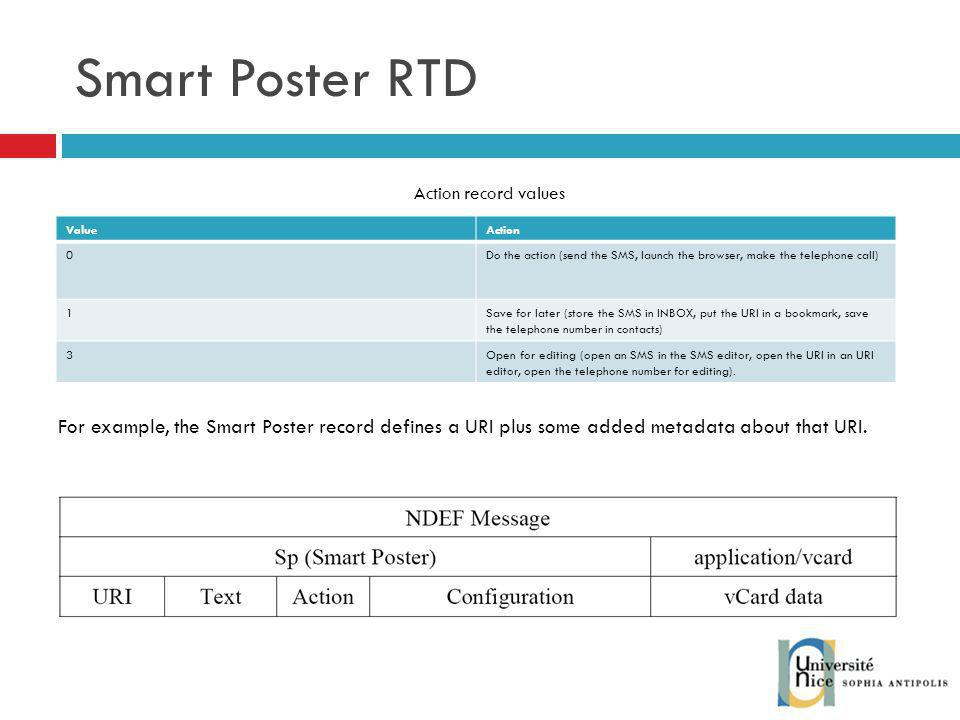 Smart Poster RTD MAY SHALL For example, the Smart Poster record defines a URI plus some added metadata about that URI.