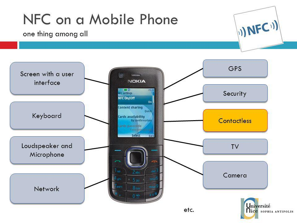 NFC on a Mobile Phone one thing among all Contactless Screen with a user interface Security GPS Loudspeaker and Microphone Keyboard Camera Network TV etc.
