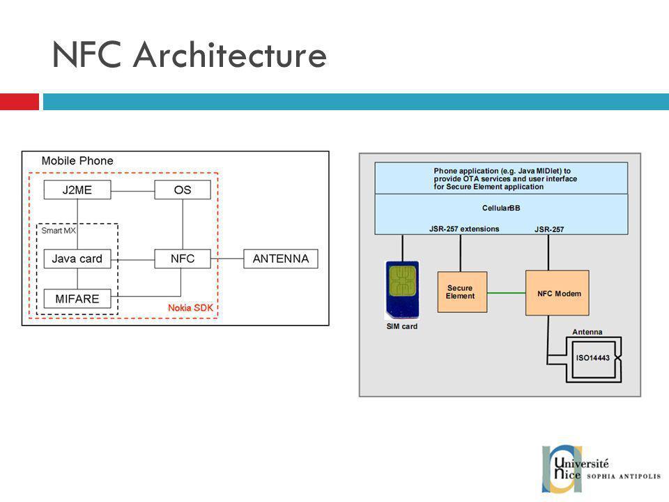 NFC Architecture