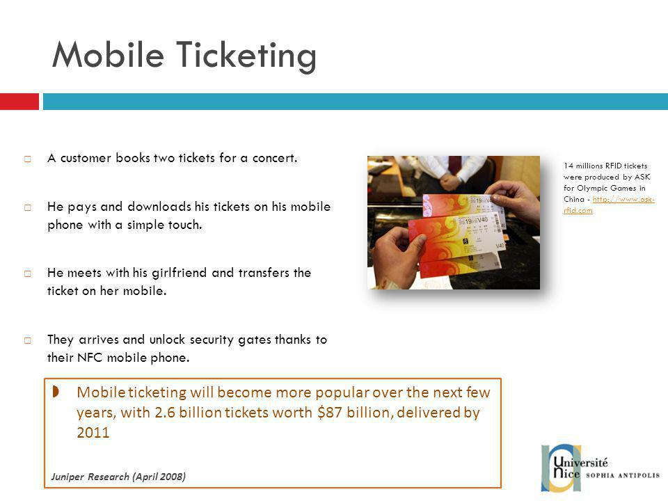 Mobile Ticketing A customer books two tickets for a concert.