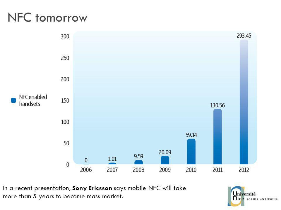 In a recent presentation, Sony Ericsson says mobile NFC will take more than 5 years to become mass market.