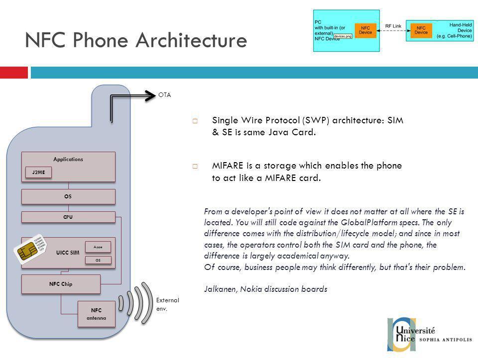 UICC SIM NFC antenna External env.