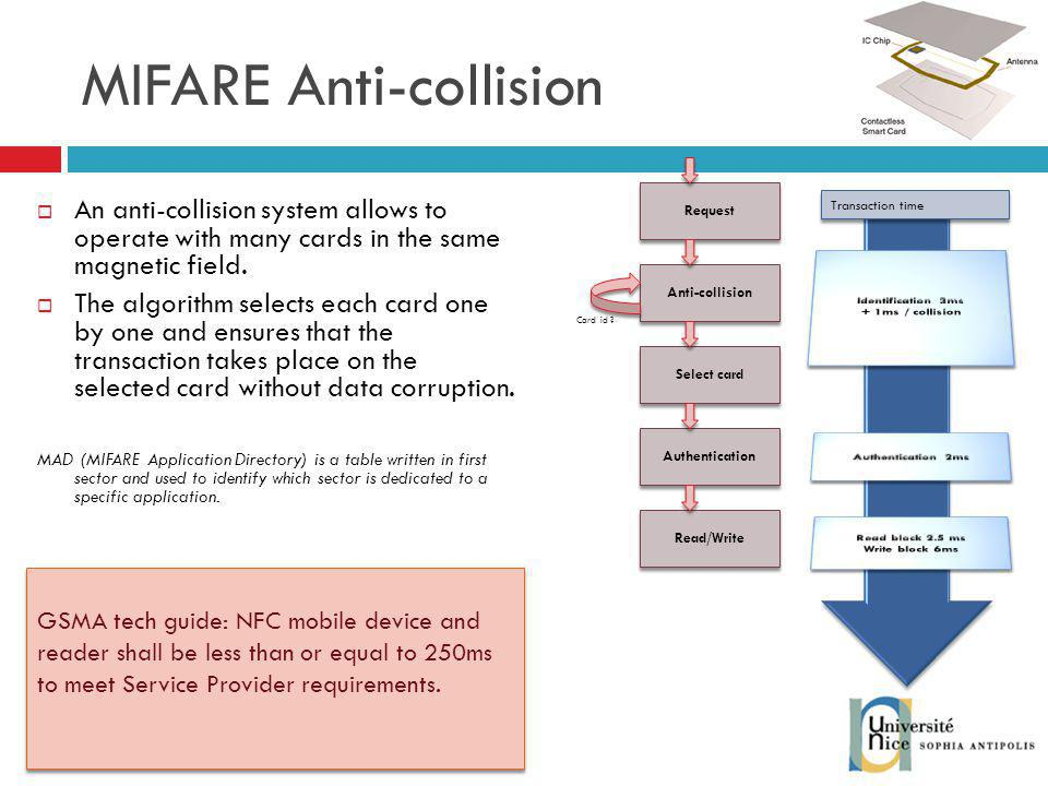 MIFARE Anti-collision An anti-collision system allows to operate with many cards in the same magnetic field.