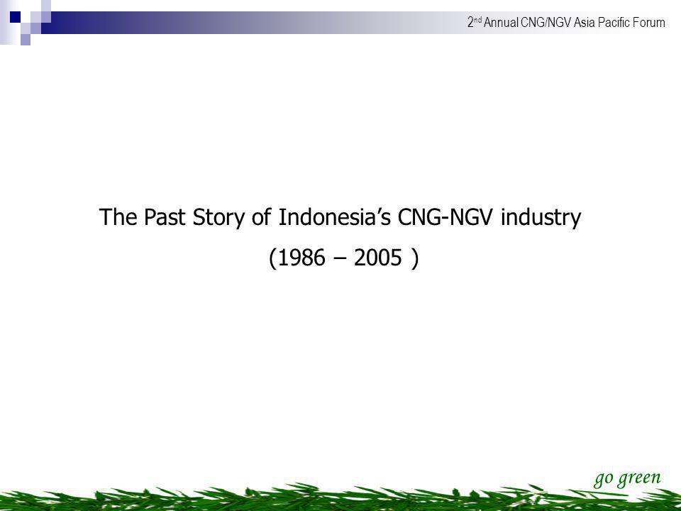 go green 2 nd Annual CNG/NGV Asia Pacific Forum The Past Story of Indonesias CNG-NGV industry (1986 – 2005 )