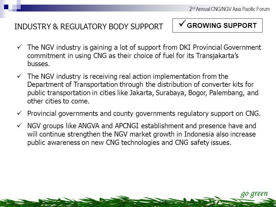 go green 2 nd Annual CNG/NGV Asia Pacific Forum INDUSTRY & REGULATORY BODY SUPPORT GROWING SUPPORT The NGV industry is gaining a lot of support from D