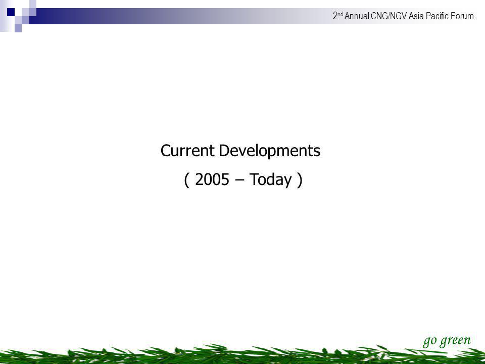 go green 2 nd Annual CNG/NGV Asia Pacific Forum Current Developments ( 2005 – Today )