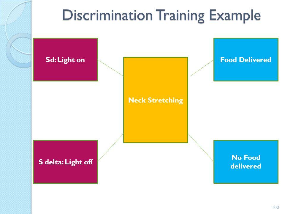 Discrimination Training 99 Antecedent situation/Stimulus event 1 Behavior A Extinction Reinforcement Antecedent situation/Stimulus event 2