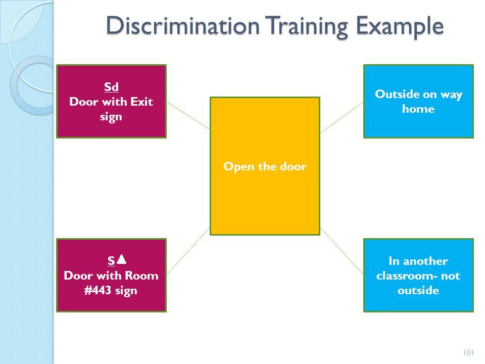 Discrimination Training Example 100 Sd: Light on Neck Stretching No Food delivered Food Delivered S delta: Light off