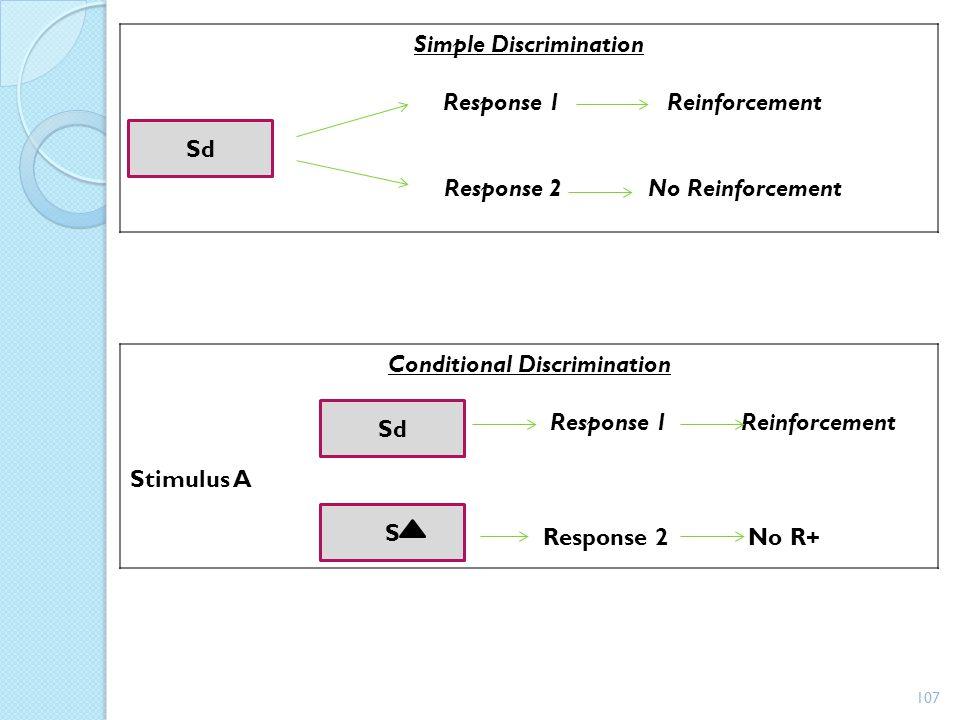 Simple Discrimination Response 1 Reinforcement Response 2 No Reinforcement 106 Sd Simple Discrimination Stopping behavior R+ Movement No R+ Stop Simpl