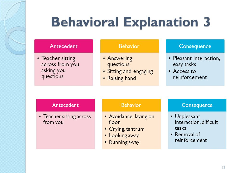 Behavioral Explanation 2 12 Antecedent Phone rings friend Behavior Push answer button and talk Consequence Pleasant conversation Antecedent Phone ring