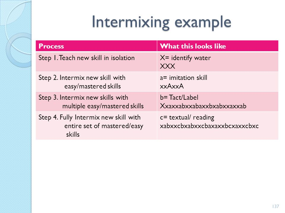 Example of intermixing Objective : When given a math concept such as counting out a specified number, Jack will count out that number of items from a