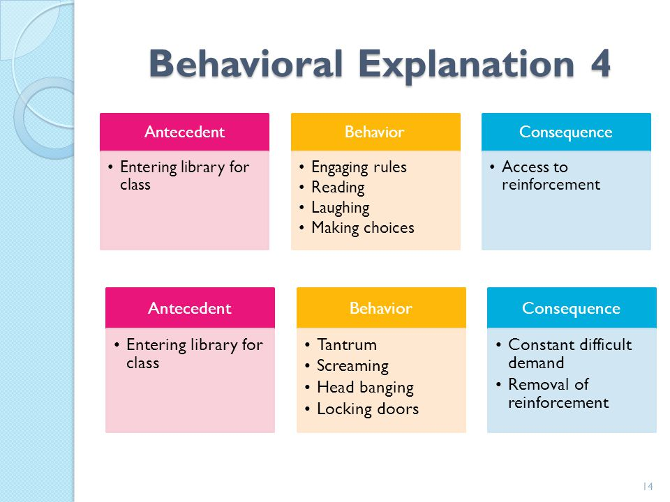 Behavioral Explanation 3 13 Antecedent Teacher sitting across from you asking you questions Behavior Answering questions Sitting and engaging Raising