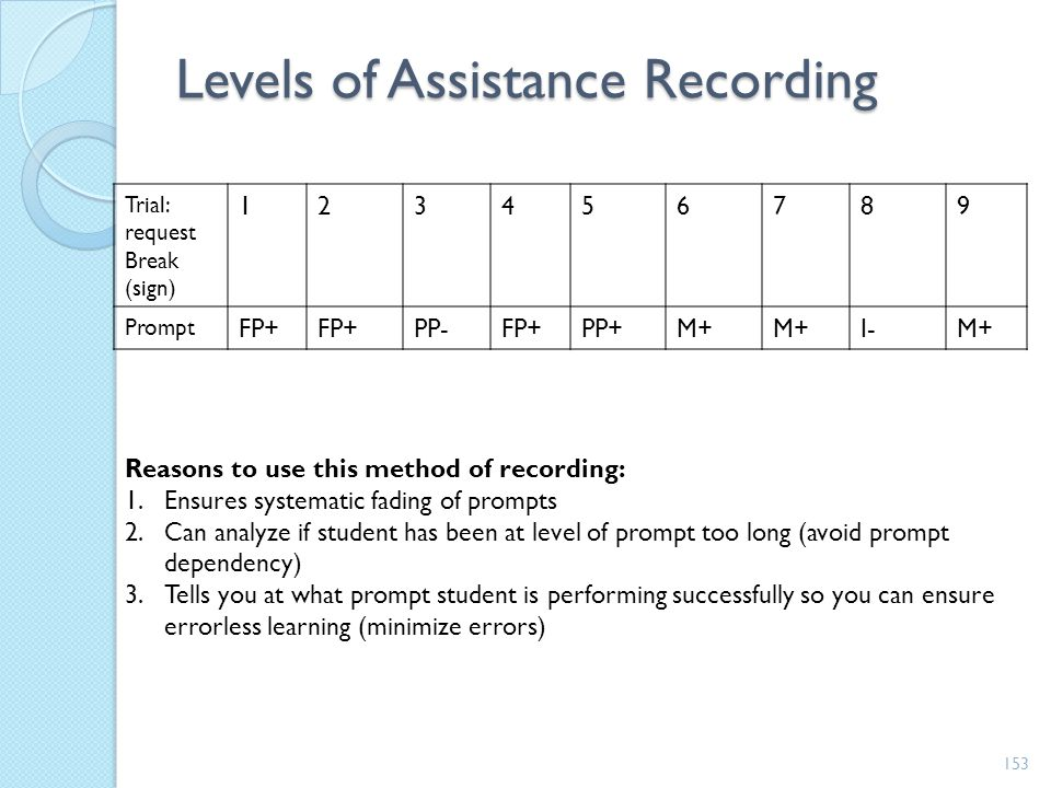 4 Types of Data Collection Methods Type of recording System Type of information obtained Types of recording system Ways to Perform 1. Event Based1)Liv