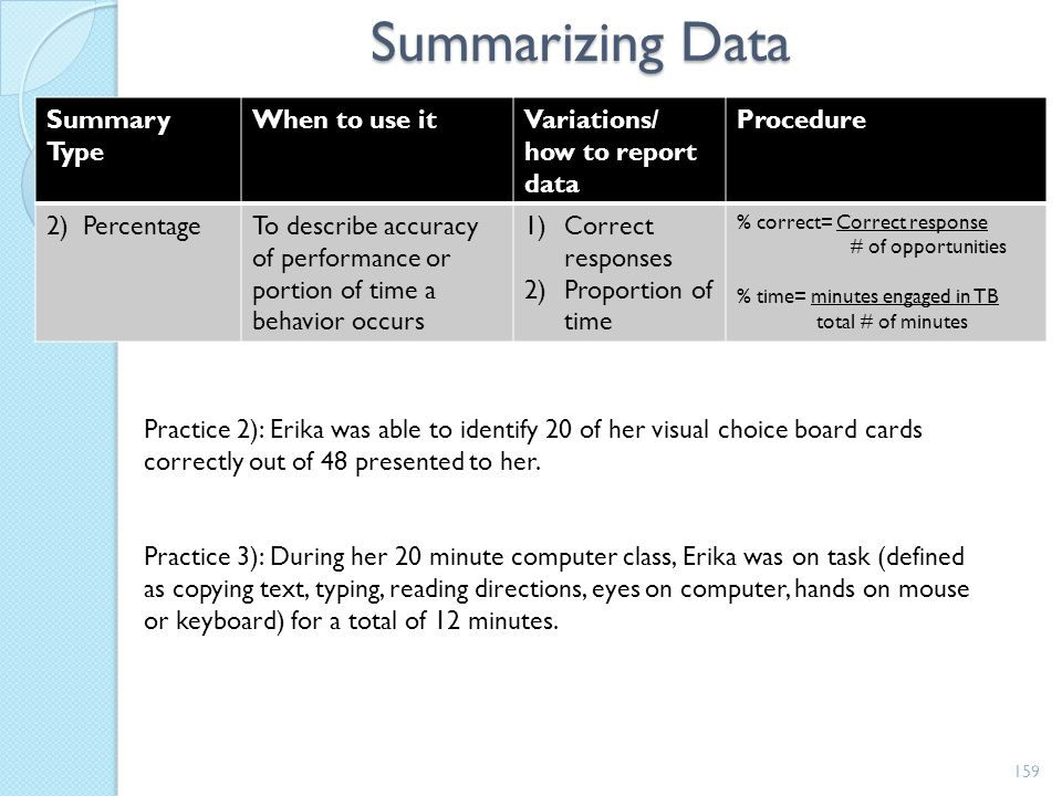Summarizing Data Summary Type When to use itVariations/ how to report data Procedure 1) Frequency Events When concerned about number of times behavior