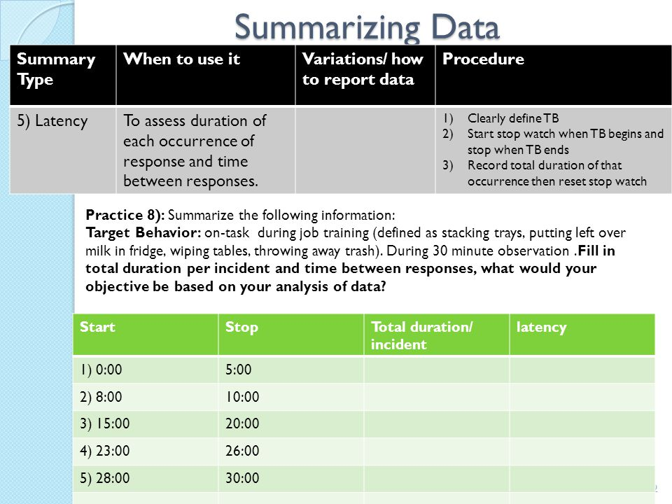 Summarizing Data Summary Type When to use itVariations/ how to report data Procedure 4) DurationTo measure how long a student engages in a behavior wi