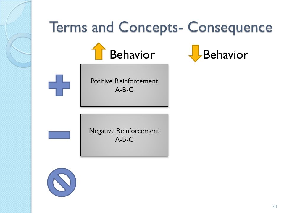 Variable- Interval Jennys therapist assessed Jennys on task behavior (writing, reading a page or calculating problem) an average of every 6 minutes (4