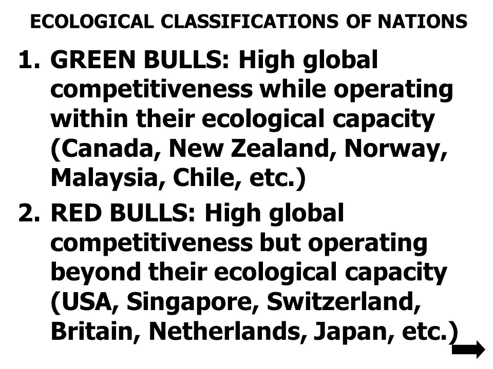 ECOLOGICAL CLASSIFICATIONS OF NATIONS 1.GREEN BULLS: High global competitiveness while operating within their ecological capacity (Canada, New Zealand, Norway, Malaysia, Chile, etc.) 2.RED BULLS: High global competitiveness but operating beyond their ecological capacity (USA, Singapore, Switzerland, Britain, Netherlands, Japan, etc.)