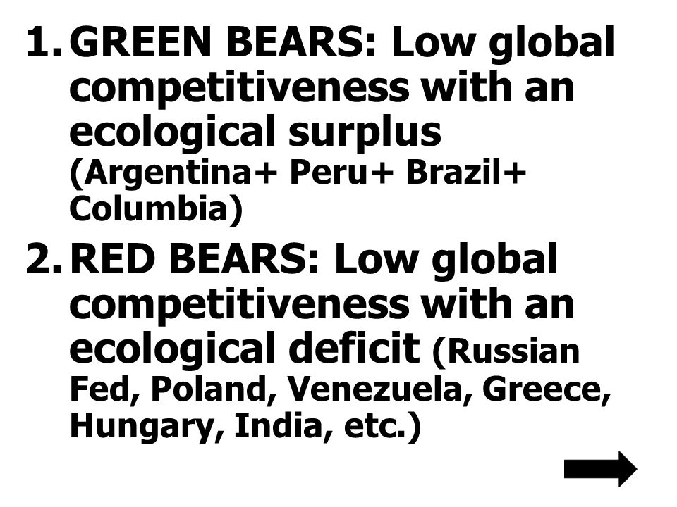 1.GREEN BEARS: Low global competitiveness with an ecological surplus (Argentina+ Peru+ Brazil+ Columbia) 2.RED BEARS: Low global competitiveness with an ecological deficit (Russian Fed, Poland, Venezuela, Greece, Hungary, India, etc.)