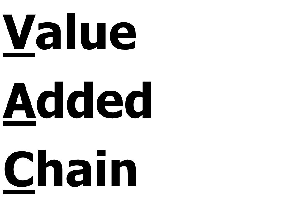 Value Added Chain