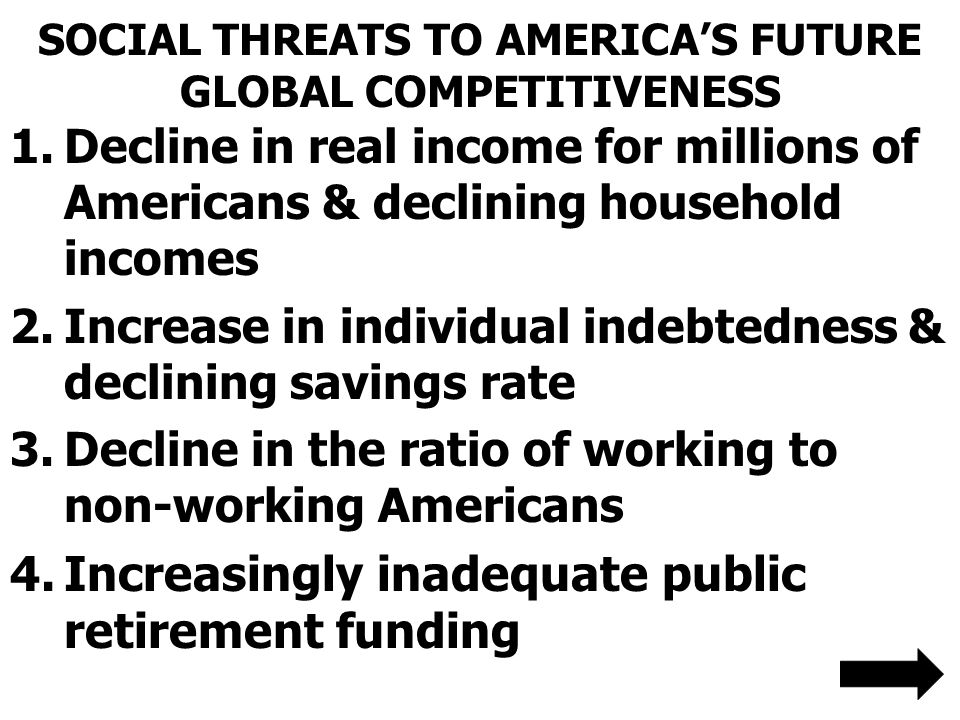 SOCIAL THREATS TO AMERICAS FUTURE GLOBAL COMPETITIVENESS 1.Decline in real income for millions of Americans & declining household incomes 2.Increase in individual indebtedness & declining savings rate 3.Decline in the ratio of working to non-working Americans 4.Increasingly inadequate public retirement funding