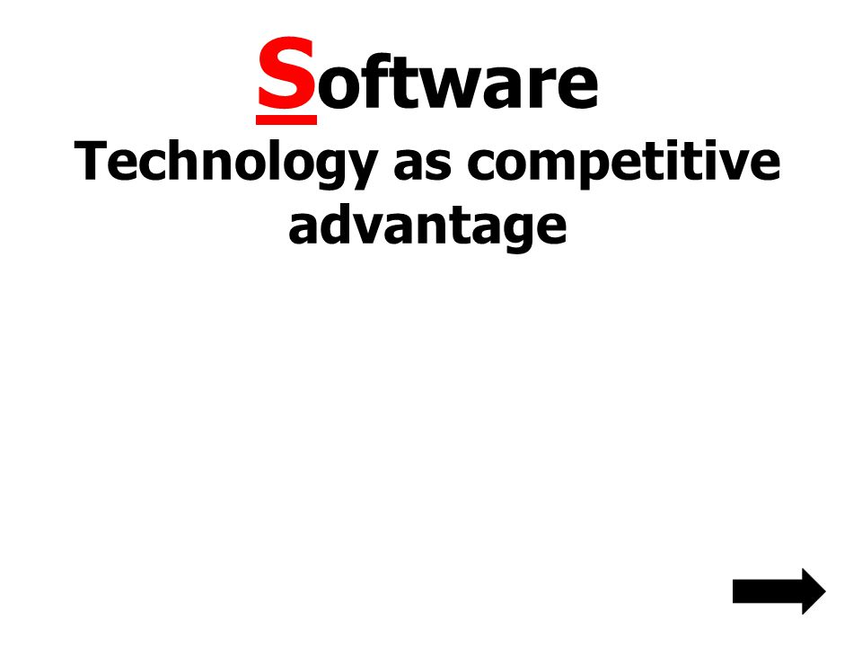 S oftware Technology as competitive advantage