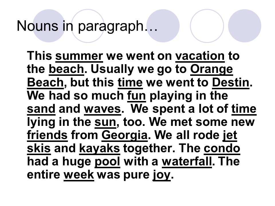 Description Of The Beach Essay