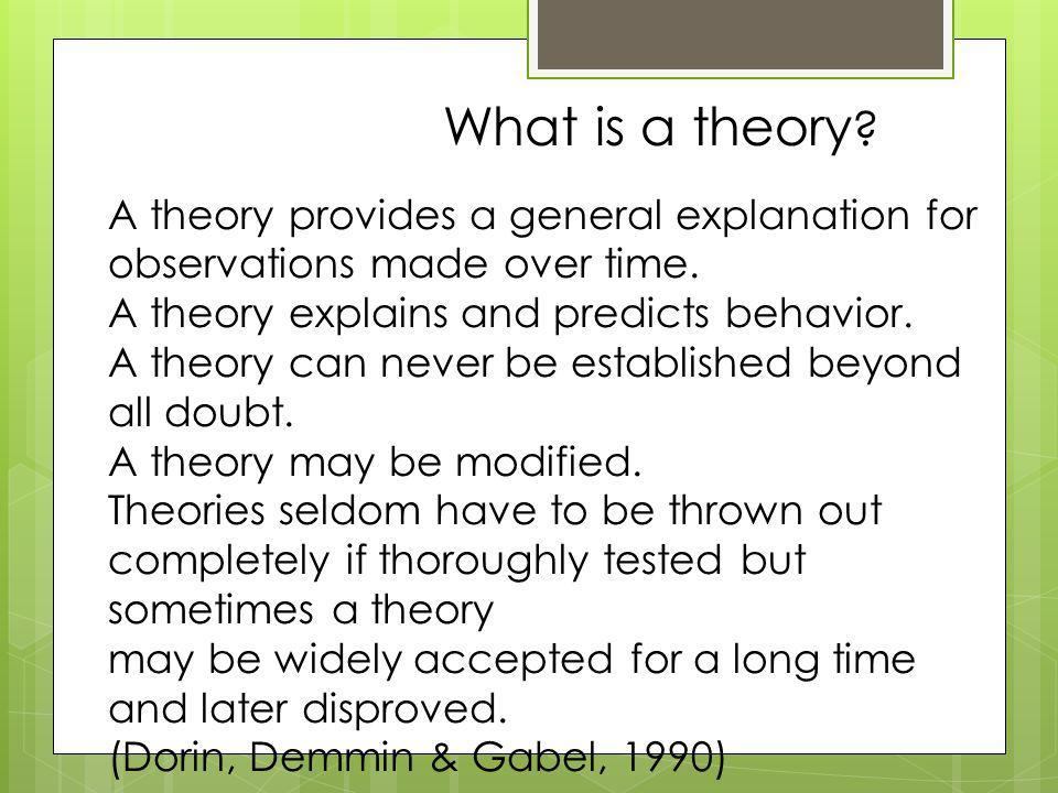 Basic learning theory Behaviorism Cognitivism Constructivism