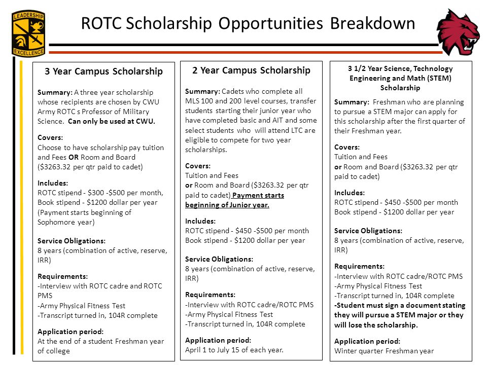 3 Year Campus Scholarship Summary: A three year scholarship whose recipients are chosen by CWU Army ROTC s Professor of Military Science. Can only be