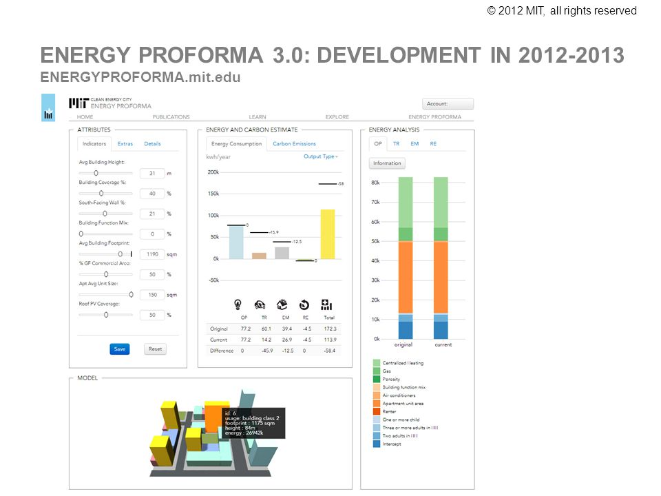 © 2012 MIT, all rights reserved ENERGY PROFORMA 3.0: DEVELOPMENT IN 2012-2013 ENERGYPROFORMA.mit.edu