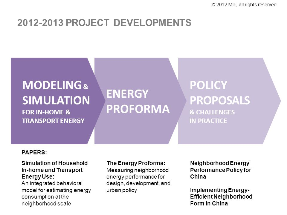 © 2012 MIT, all rights reserved NEIGHBORHOOD ENERGY EFFICIENCY CERTIFICATES FOR EMISSIONS TRADING SCHEMES
