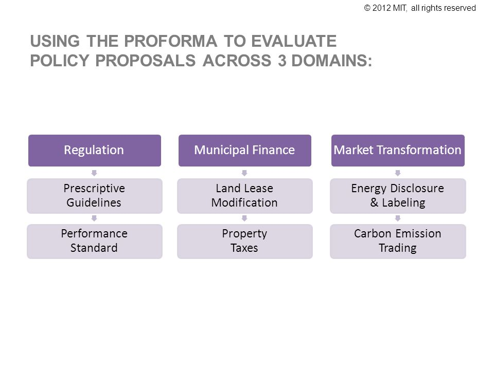 © 2012 MIT, all rights reserved USING THE PROFORMA TO EVALUATE POLICY PROPOSALS ACROSS 3 DOMAINS: Regulation Prescriptive Guidelines Performance Stand