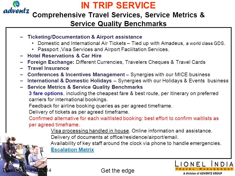 PRE TRIP SERVICE Policy & Process Management Business Travel Processes –Assess current travel processes & Identify process gaps –Align processes to bu