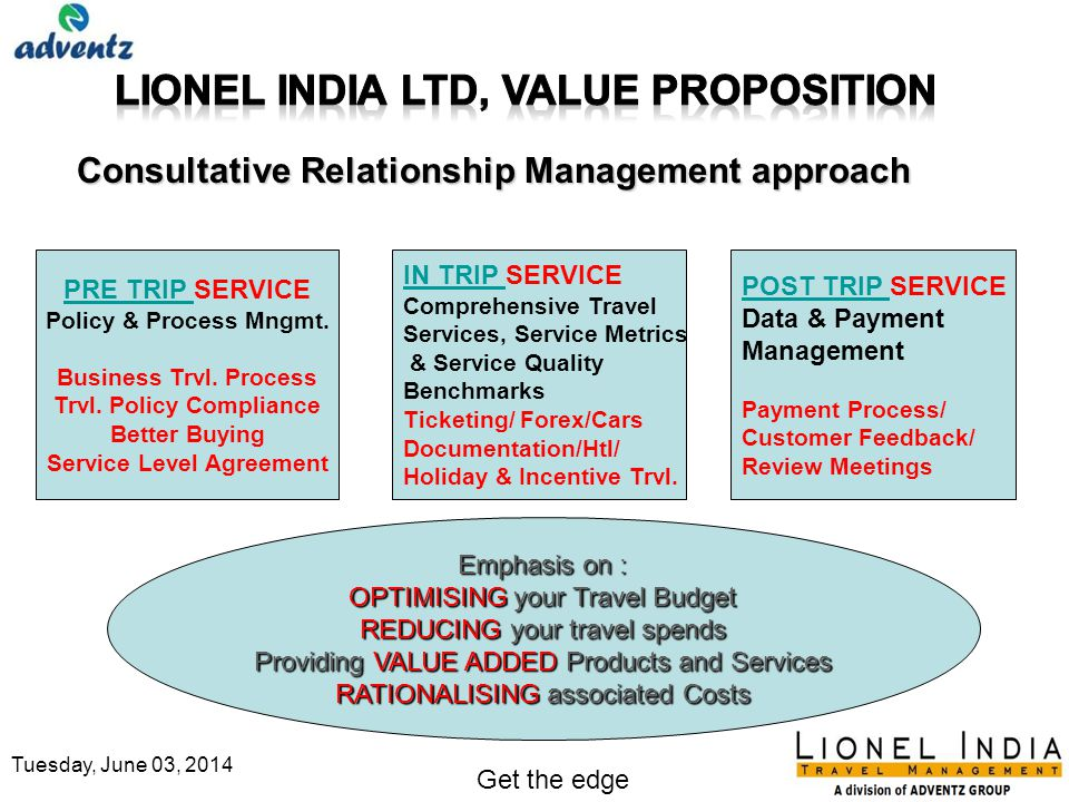 Tuesday, June 03, 2014 Outstanding and Dedicated People Make It All Happen. Lionel India follows this principal conscientiously and is committed to re