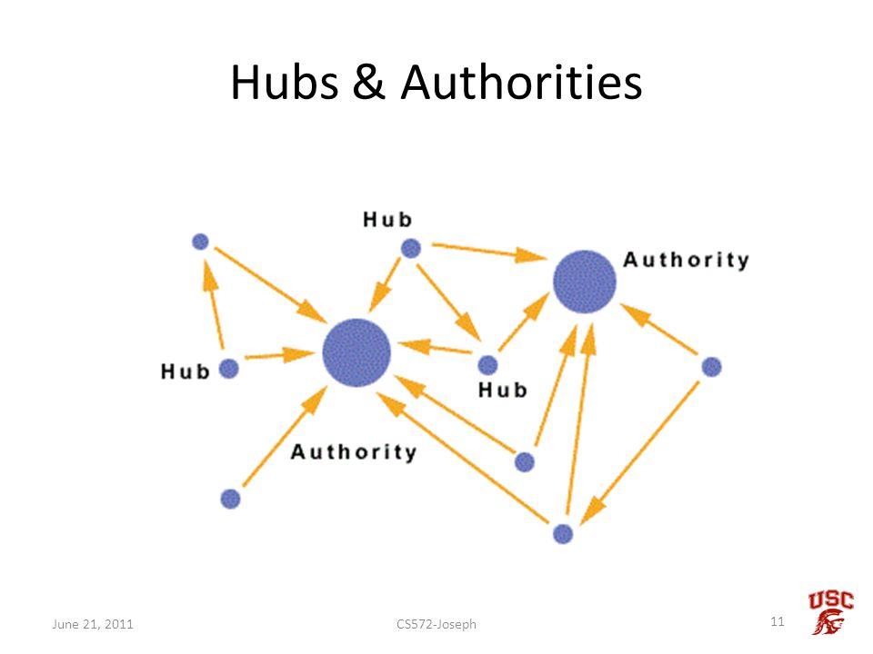 Hubs & Authorities CS572-Joseph 11 June 21, 2011
