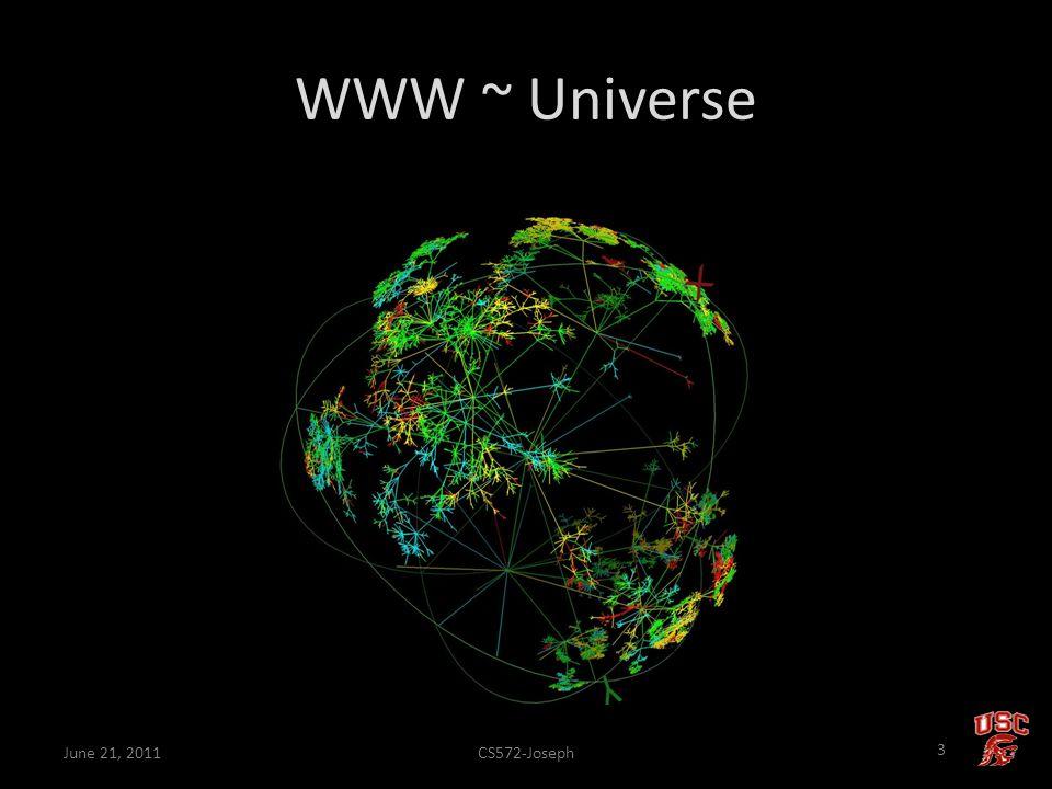 WWW ~ Universe CS572-Joseph 3 June 21, 2011