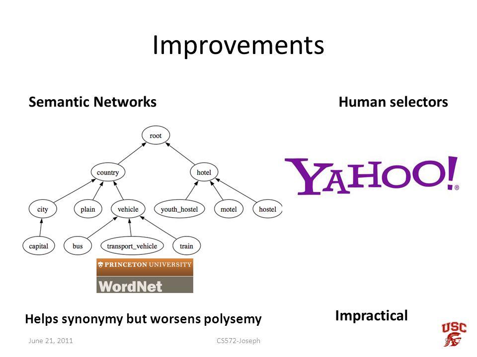 Improvements Semantic NetworksHuman selectors Helps synonymy but worsens polysemy Impractical CS572-Joseph9June 21, 2011