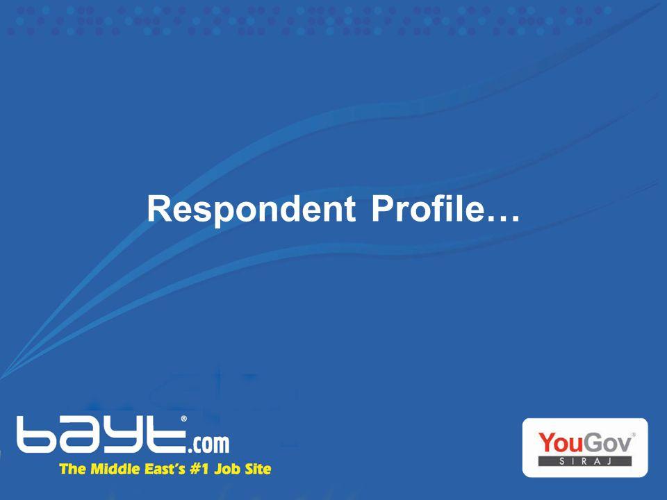 Respondent Profile…