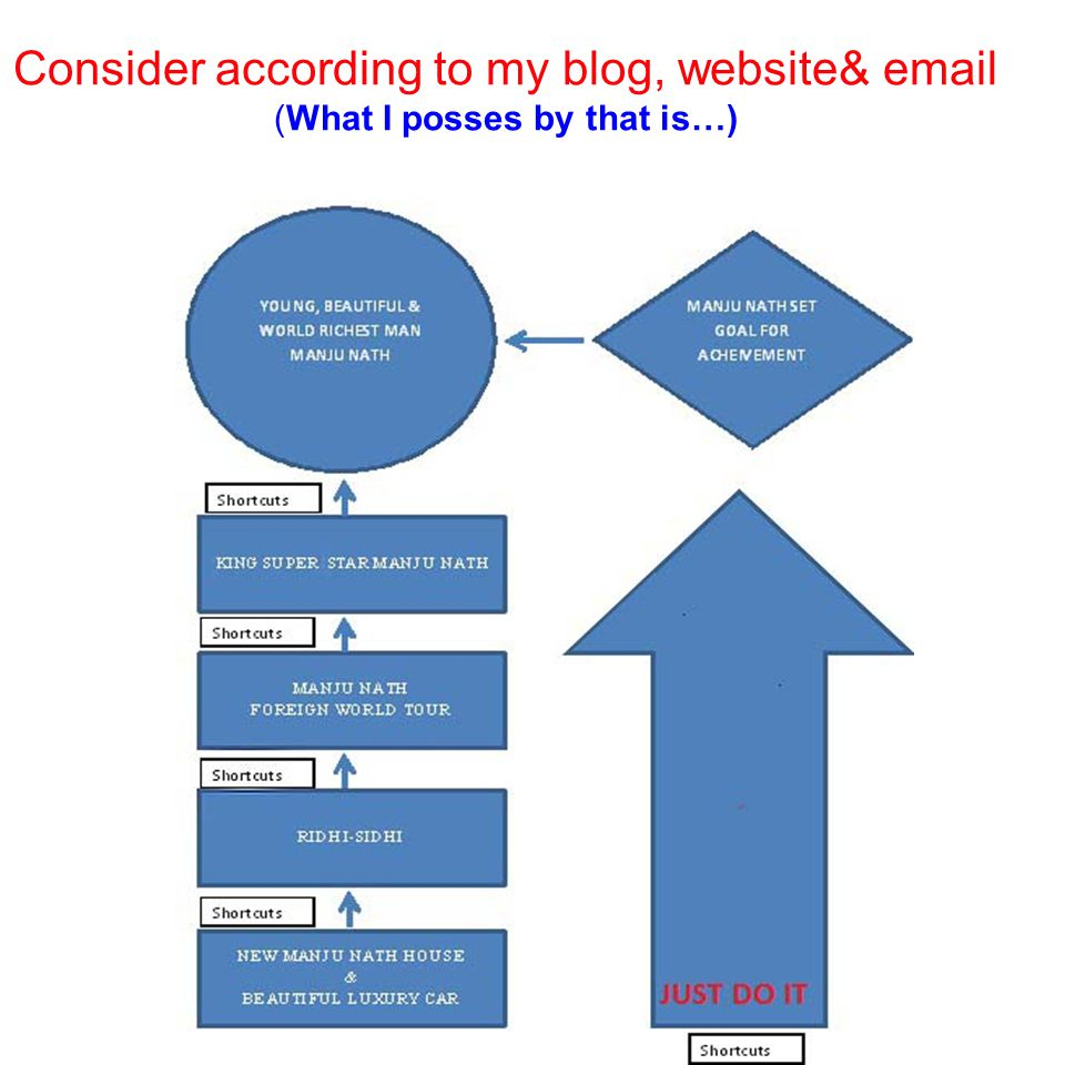 Consider according to my blog, website& email (What I posses by that is…)