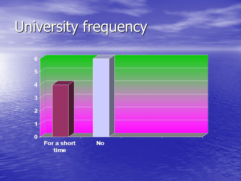 University frequency