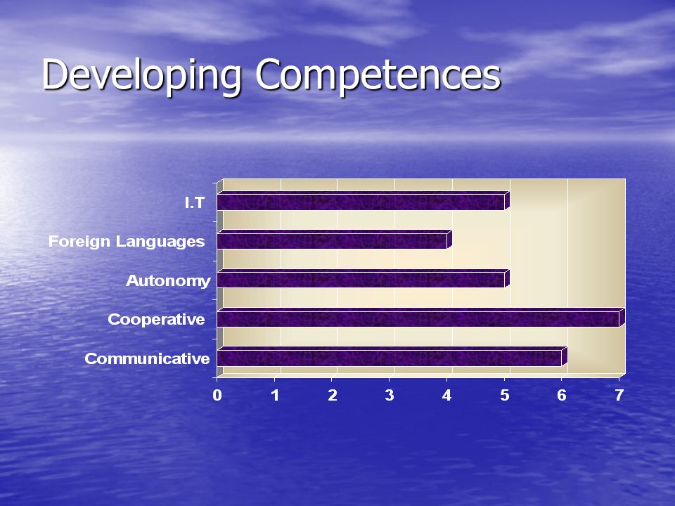 Developing Competences