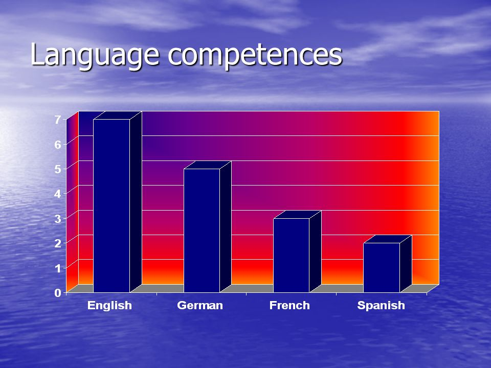 Language competences