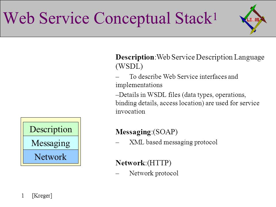 Web Service Conceptual Stack 1 Description Messaging Network Description:Web Service Description Language (WSDL) –To describe Web Service interfaces and implementations –Details in WSDL files (data types, operations, binding details, access location) are used for service invocation Messaging:(SOAP) –XML based messaging protocol Network:(HTTP) –Network protocol 1 [Kreger]
