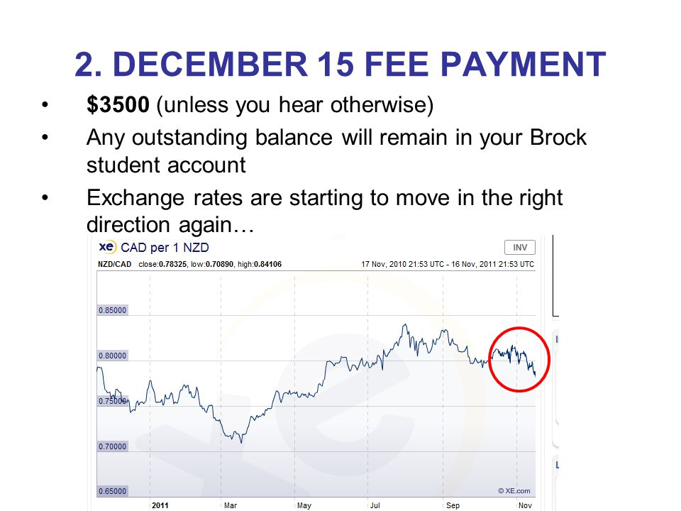 $3500 (unless you hear otherwise) Any outstanding balance will remain in your Brock student account Exchange rates are starting to move in the right direction again… 2.